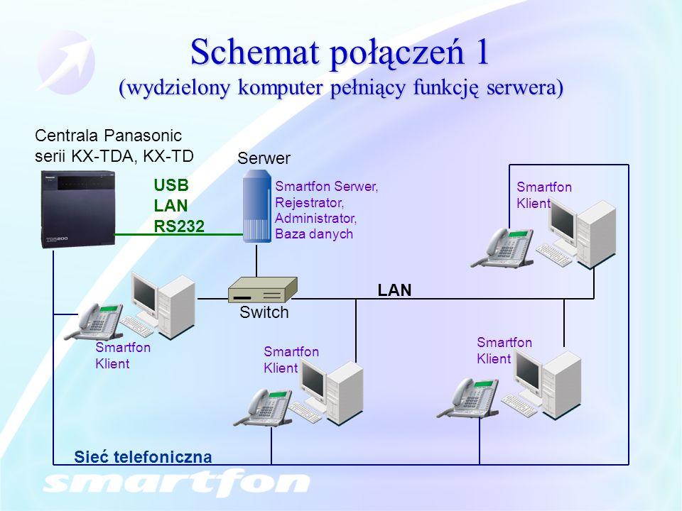Schemat połączeń 1 (wydzielony komputer pełniący funkcję serwera)