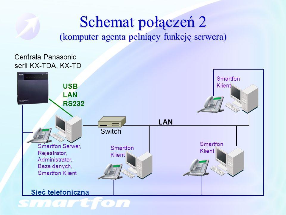 Schemat połączeń 2 (komputer agenta pełniący funkcję serwera)