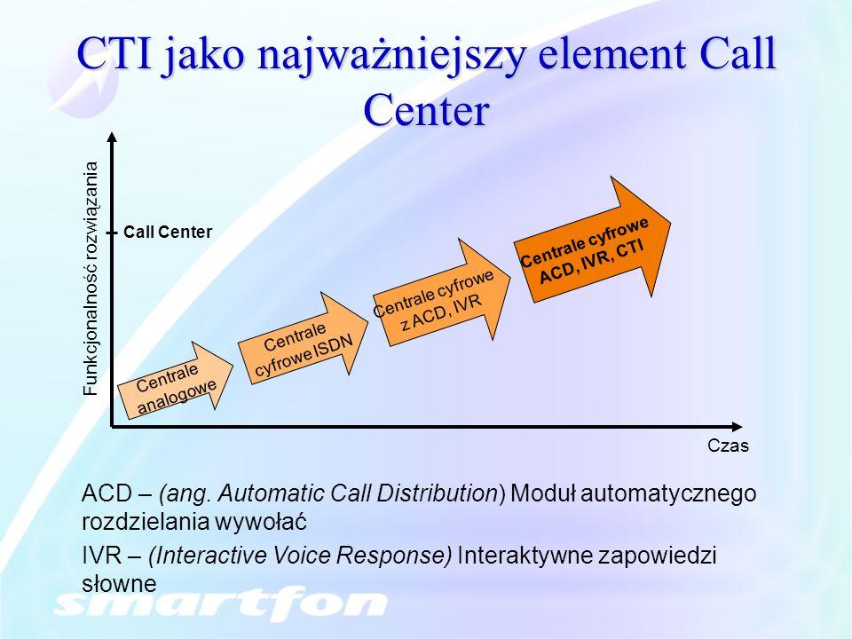 CTI jako najważniejszy element Call Center