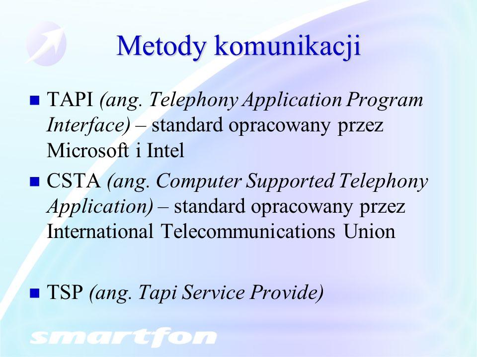 Metody komunikacji TAPI (ang. Telephony Application Program Interface) – standard opracowany przez Microsoft i Intel.