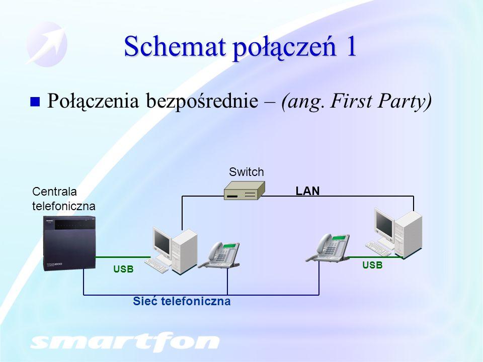 Schemat połączeń 1 Połączenia bezpośrednie – (ang. First Party)