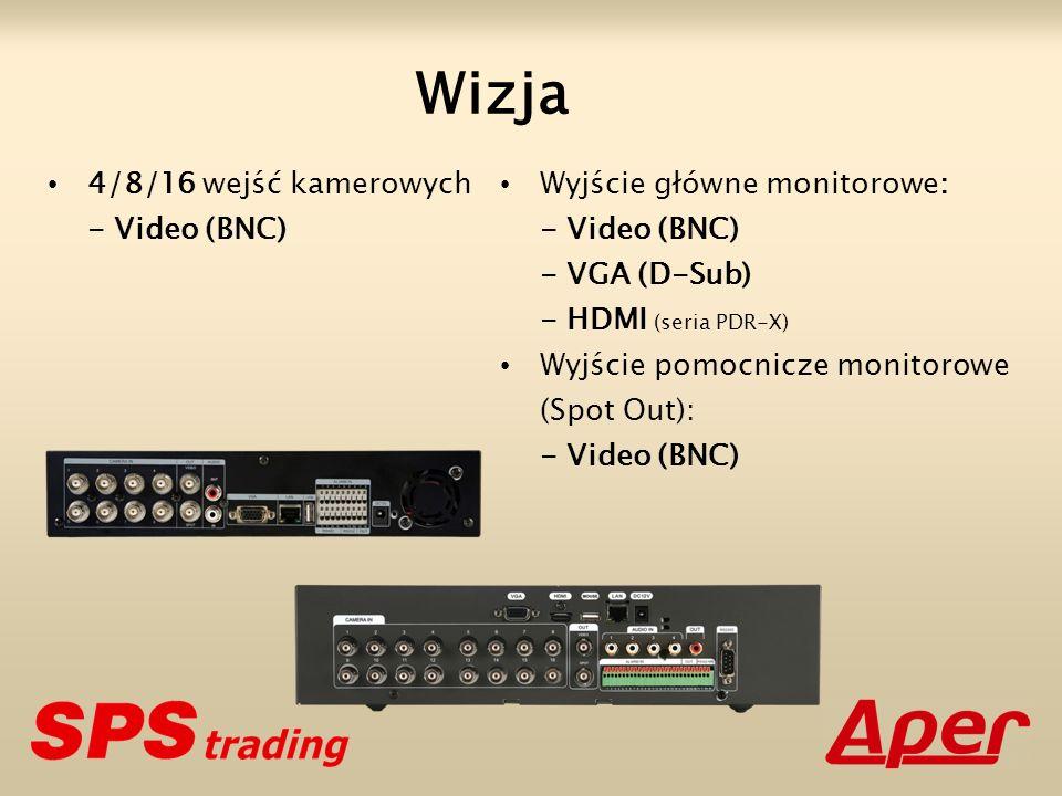 Wizja 4/8/16 wejść kamerowych - Video (BNC) Wyjście główne monitorowe:
