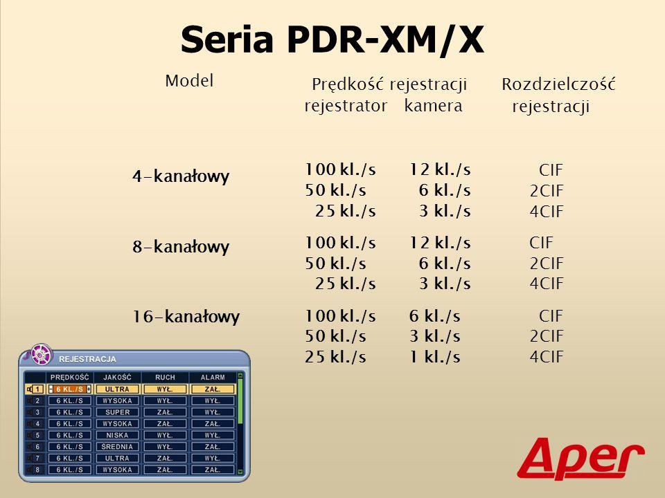 Seria PDR-XM/X Model 4-kanałowy 8-kanałowy 16-kanałowy