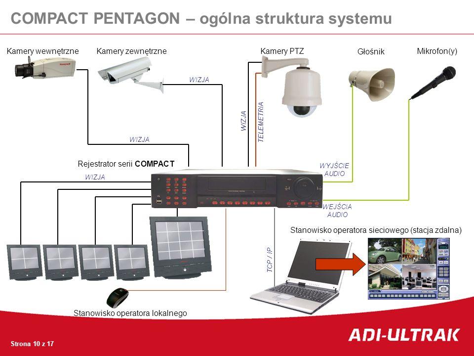 COMPACT PENTAGON – ogólna struktura systemu