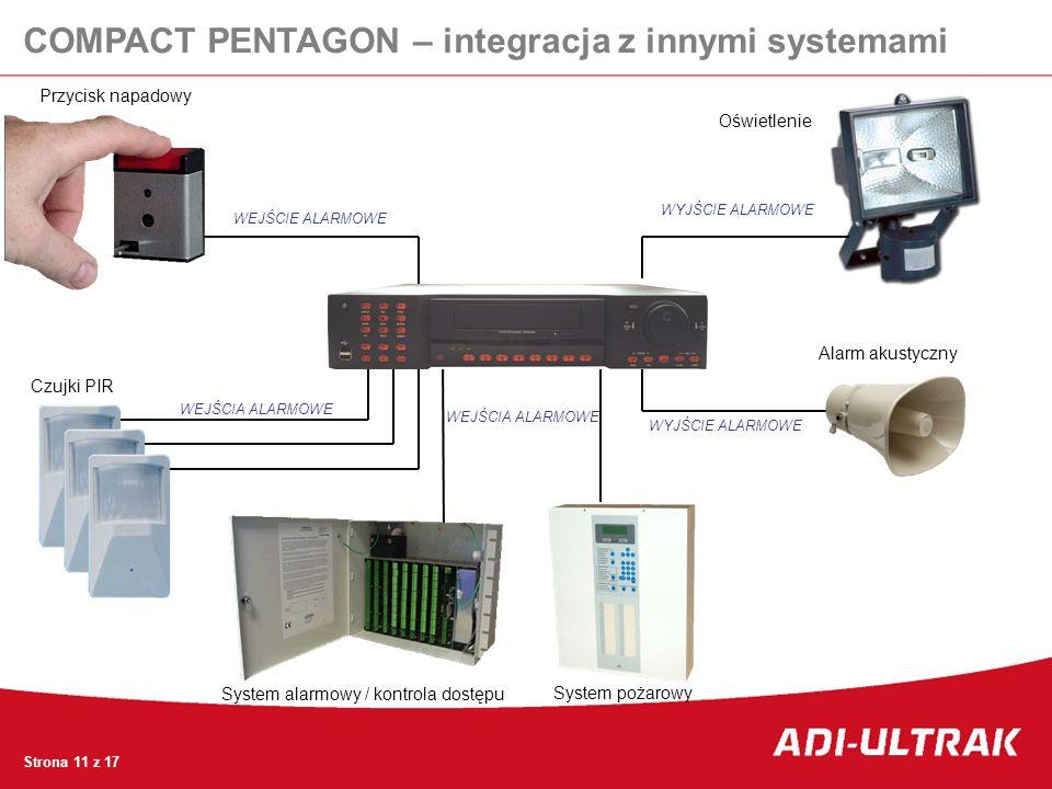 COMPACT PENTAGON – integracja z innymi systemami