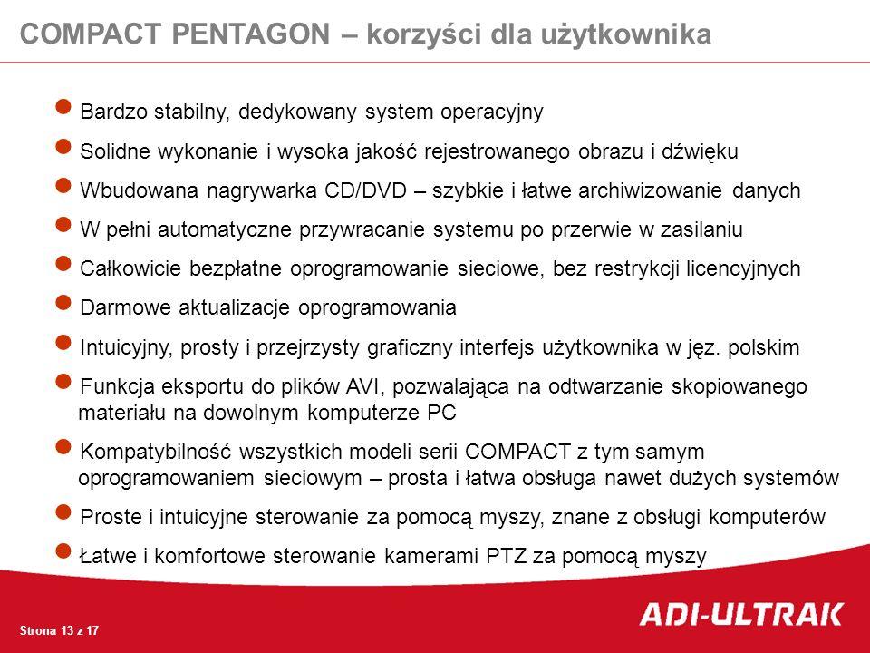 COMPACT PENTAGON – korzyści dla użytkownika