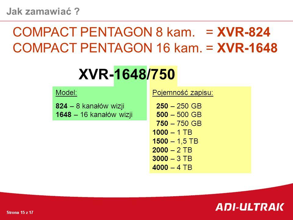 XVR-1648/750 COMPACT PENTAGON 8 kam. = XVR-824