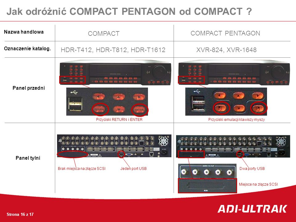 Jak odróżnić COMPACT PENTAGON od COMPACT
