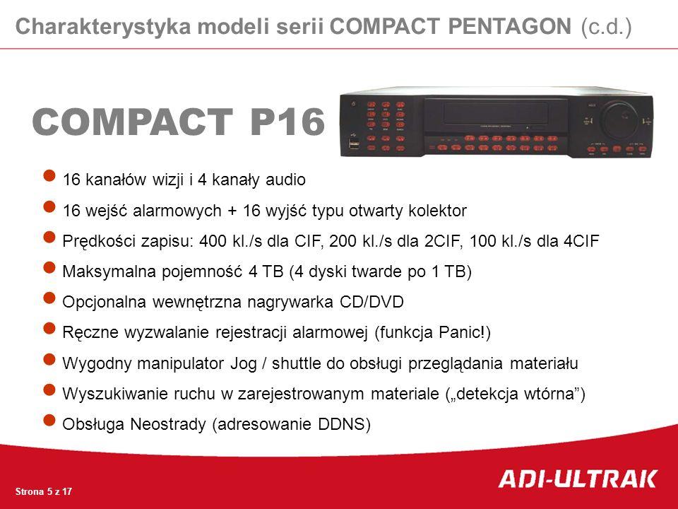 COMPACT P16 Charakterystyka modeli serii COMPACT PENTAGON (c.d.)