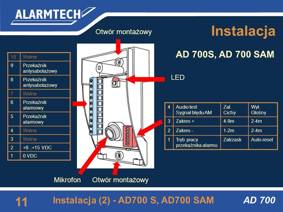 Instalacja (2) - AD700 S, AD700 SAM