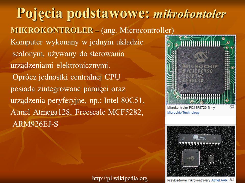 Pojęcia podstawowe: mikrokontoler