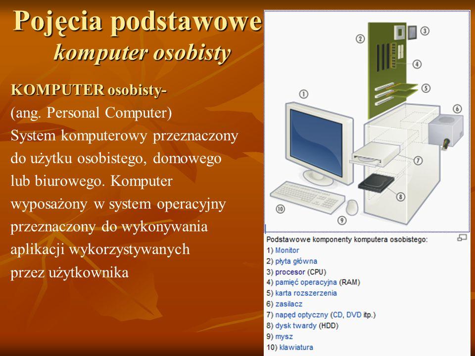 Pojęcia podstawowe: komputer osobisty