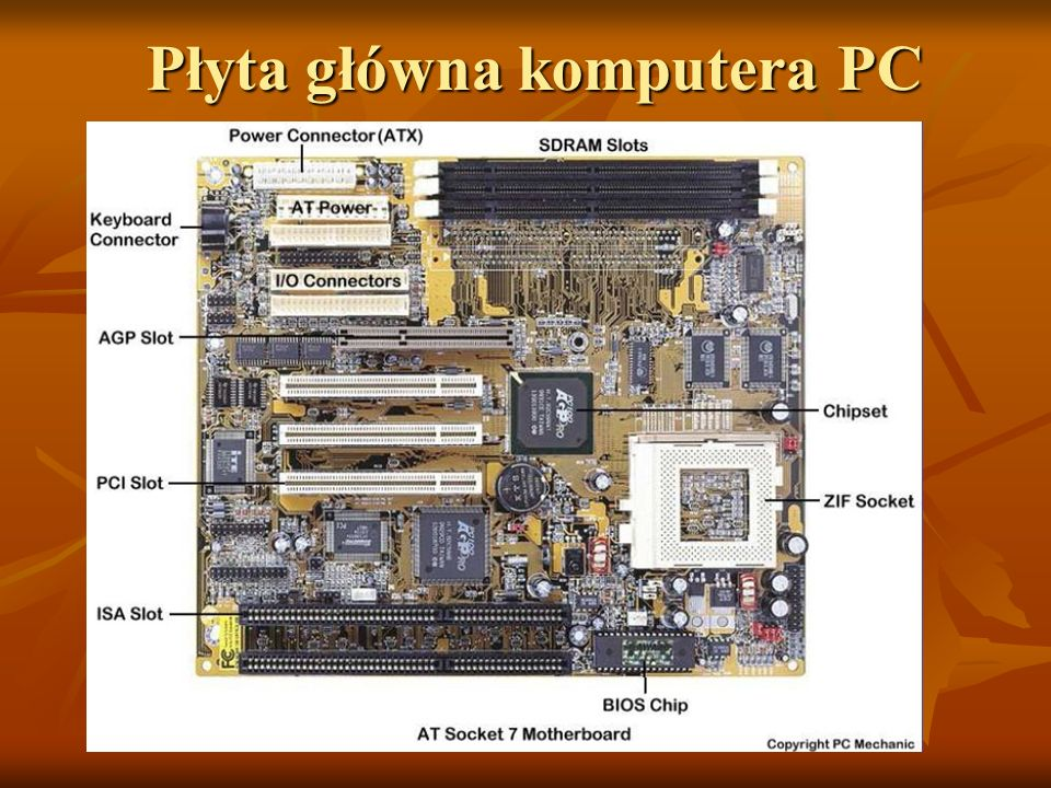 Płyta główna komputera PC