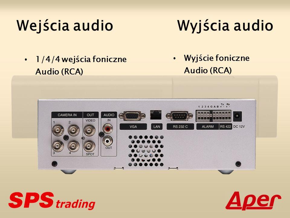 Wejścia audio Wyjścia audio