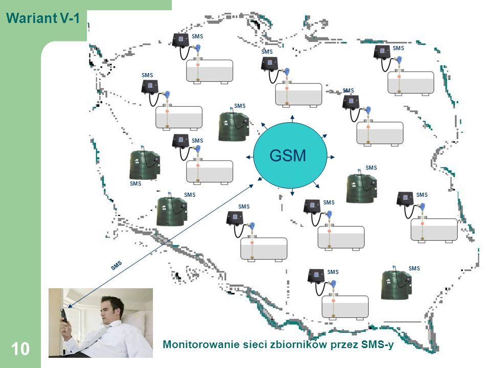 GSM Wariant V-1 Monitorowanie sieci zbiorników przez SMS-y SMS SMS SMS