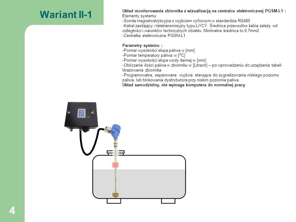 Układ monitorowania zbiornika z wizualizacją na centralce elektronicznej PGSM-L1 :