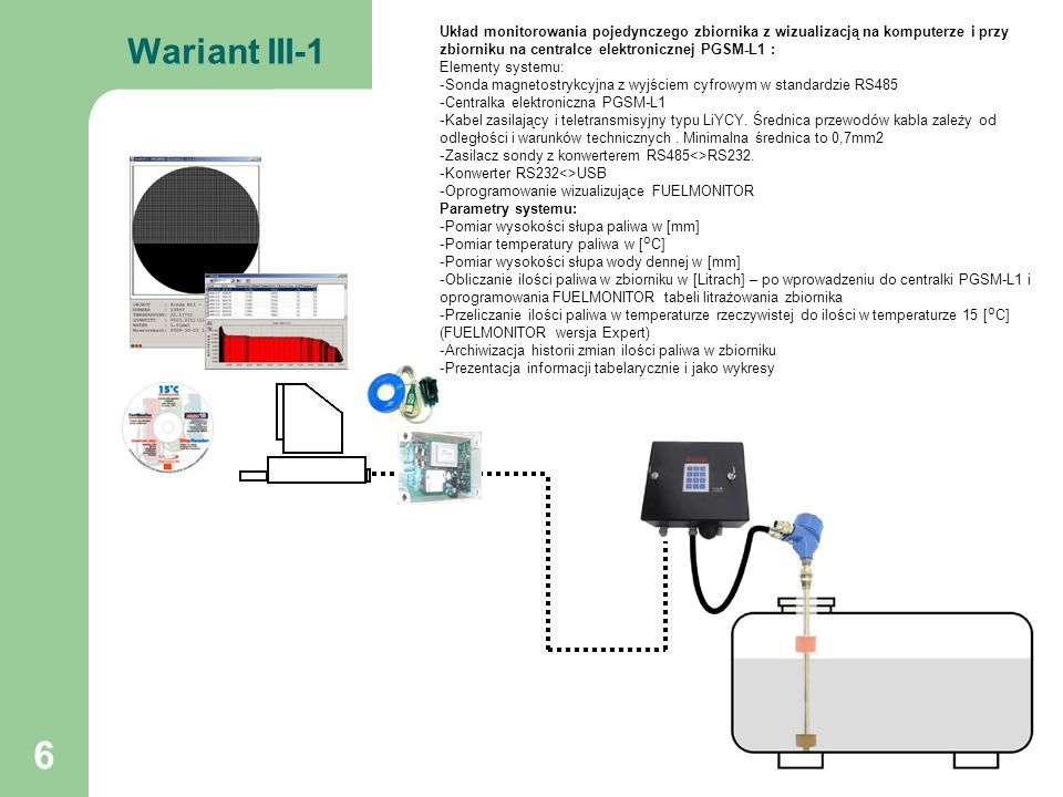 Wariant III-1 Układ monitorowania pojedynczego zbiornika z wizualizacją na komputerze i przy zbiorniku na centralce elektronicznej PGSM-L1 :
