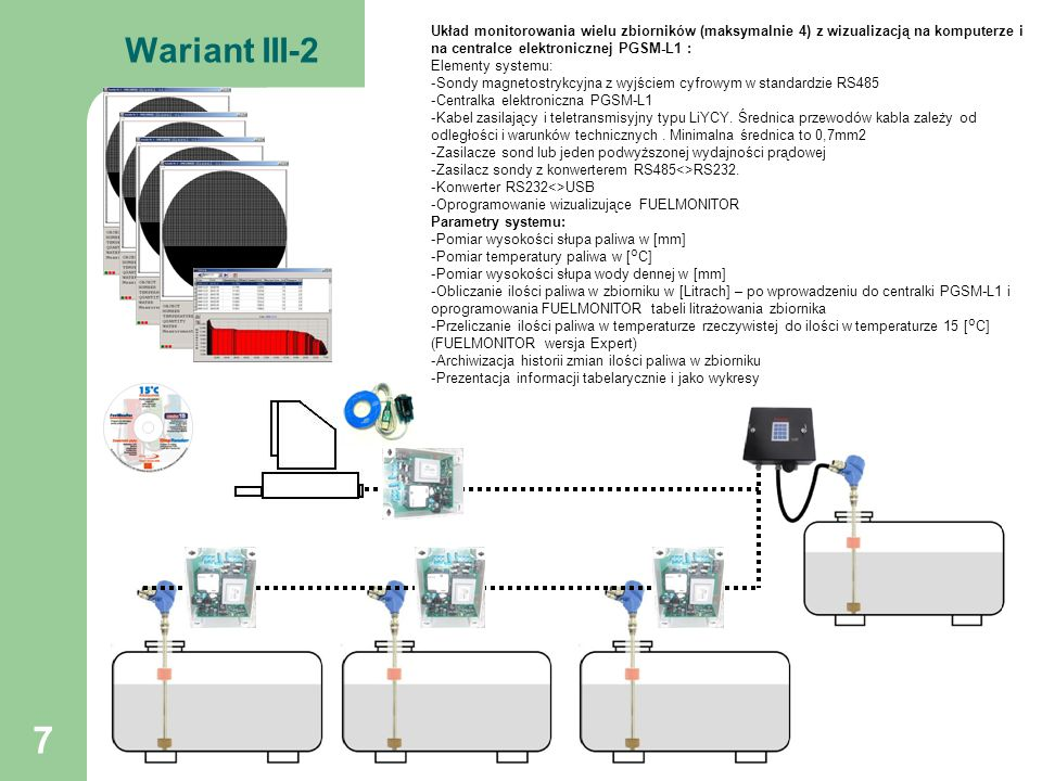 Wariant III-2 Układ monitorowania wielu zbiorników (maksymalnie 4) z wizualizacją na komputerze i na centralce elektronicznej PGSM-L1 :