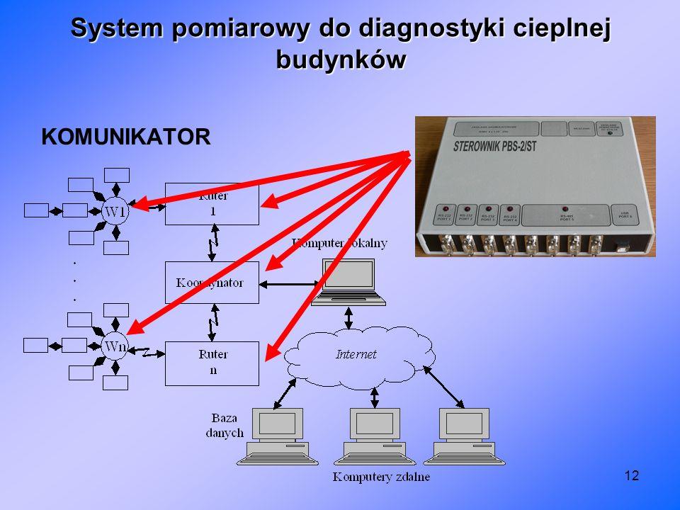 System pomiarowy do diagnostyki cieplnej budynków