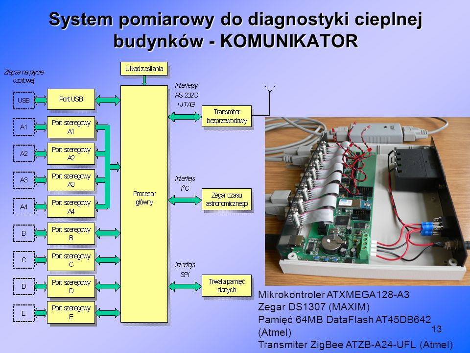 System pomiarowy do diagnostyki cieplnej budynków - KOMUNIKATOR