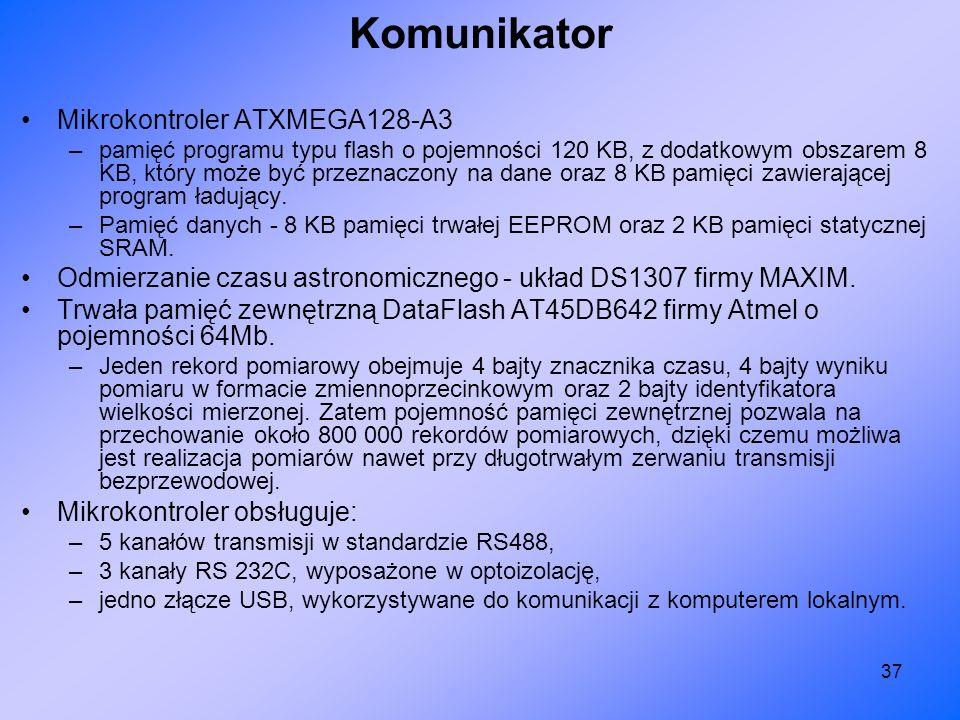 Komunikator Mikrokontroler ATXMEGA128-A3