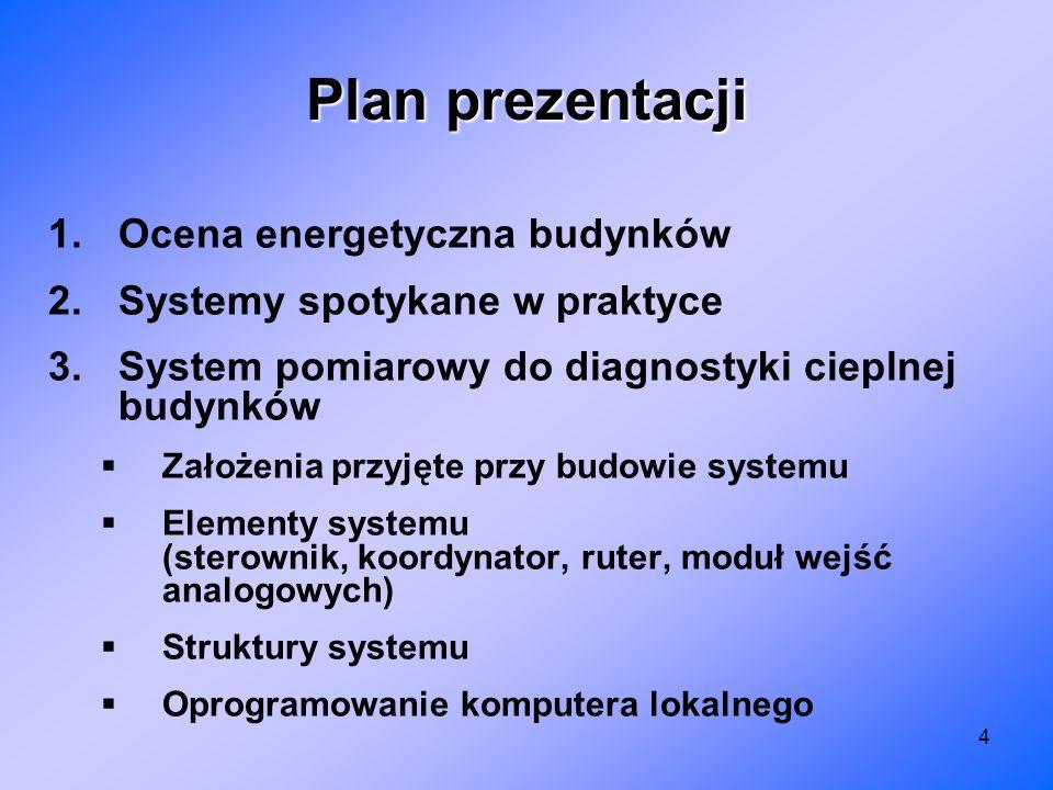 Plan prezentacji Ocena energetyczna budynków