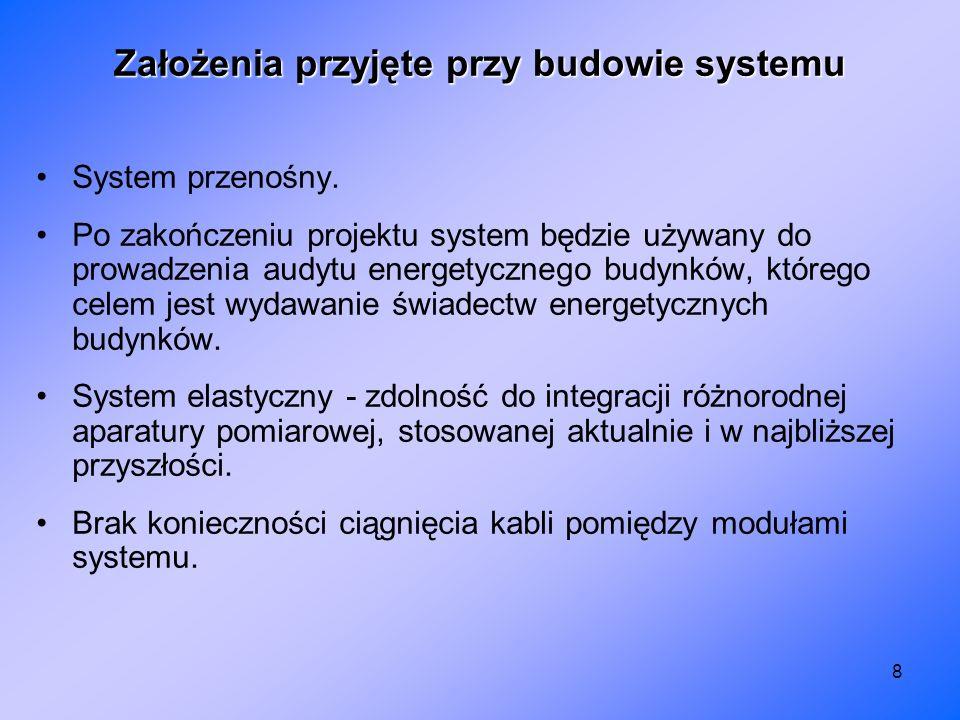 Założenia przyjęte przy budowie systemu