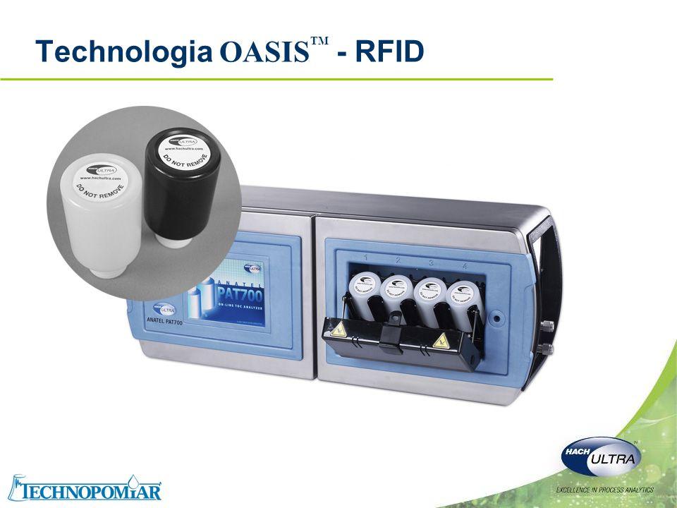 Technologia OASISTM - RFID