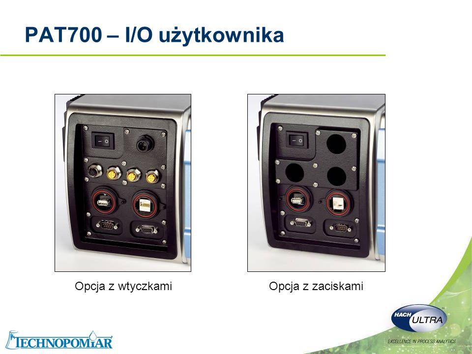 PAT700 – I/O użytkownika Opcja z wtyczkami Opcja z zaciskami