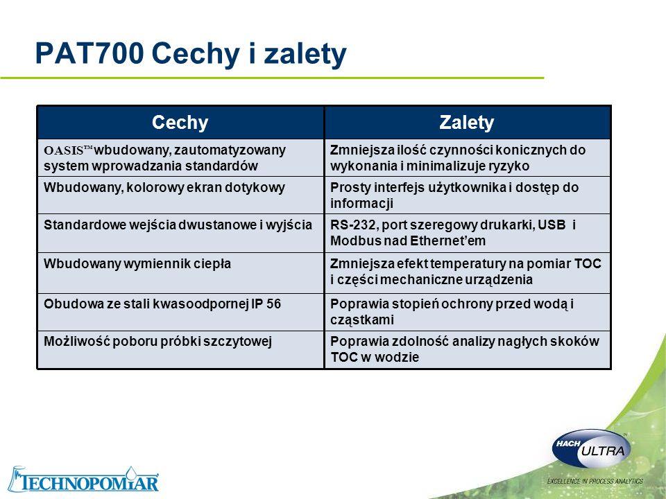 PAT700 Cechy i zalety Zalety Cechy
