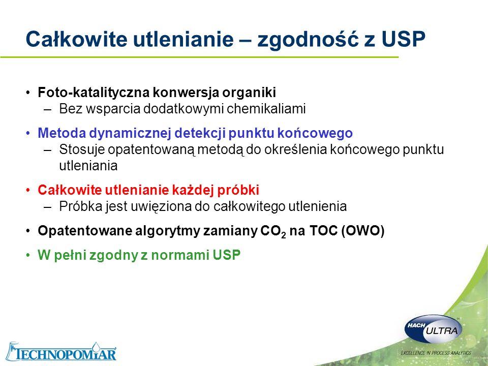 Całkowite utlenianie – zgodność z USP