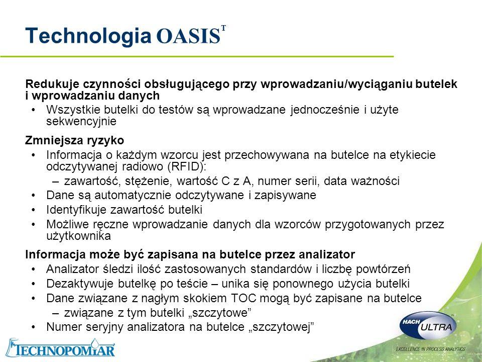 Technologia OASIST Redukuje czynności obsługującego przy wprowadzaniu/wyciąganiu butelek i wprowadzaniu danych.