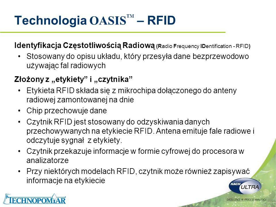 Technologia OASISTM – RFID
