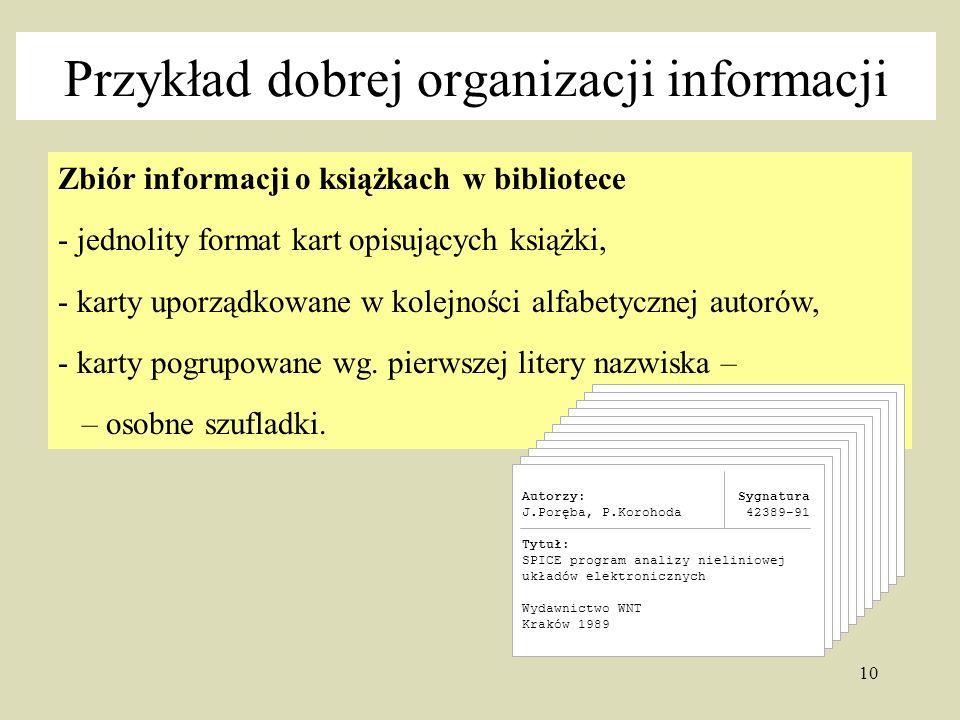 Przykład dobrej organizacji informacji