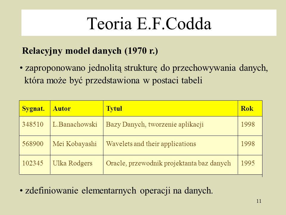 Teoria E.F.Codda Relacyjny model danych (1970 r.)