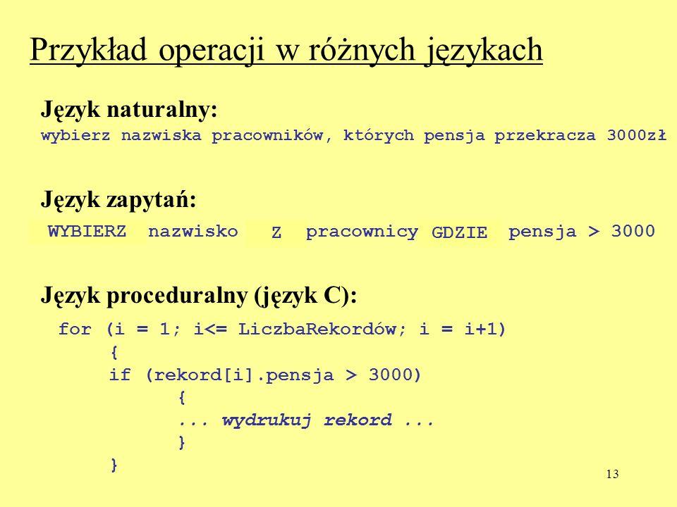 Przykład operacji w różnych językach