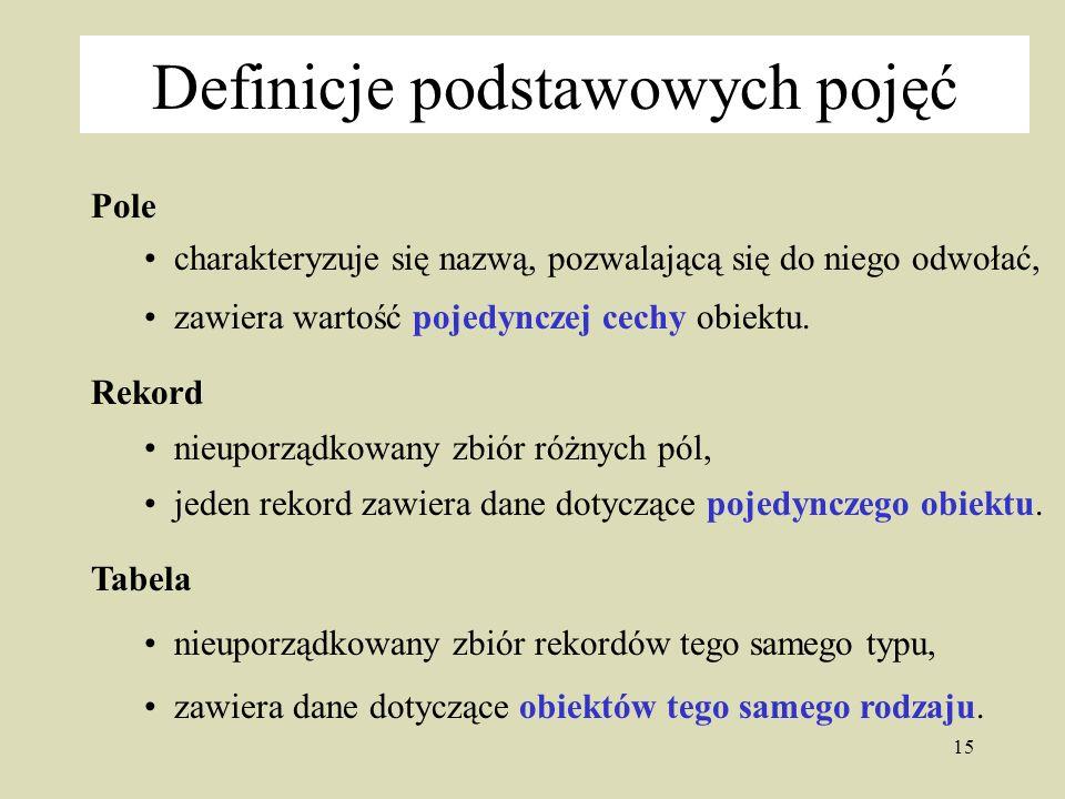 Definicje podstawowych pojęć