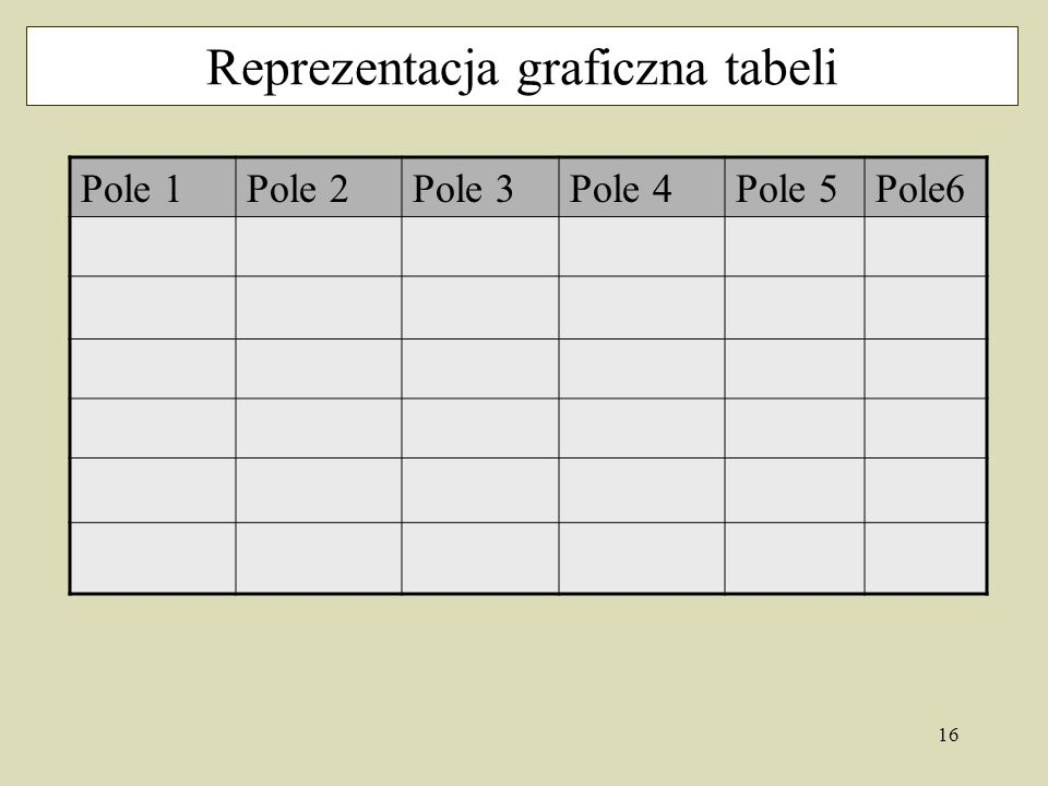 Reprezentacja graficzna tabeli