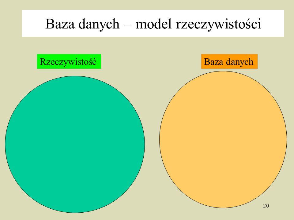 Baza danych – model rzeczywistości