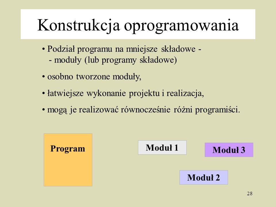 Konstrukcja oprogramowania