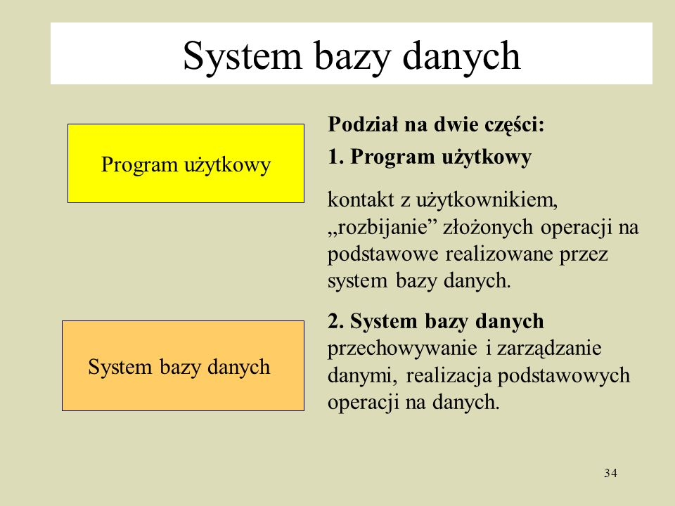 System bazy danych Podział na dwie części: 1. Program użytkowy