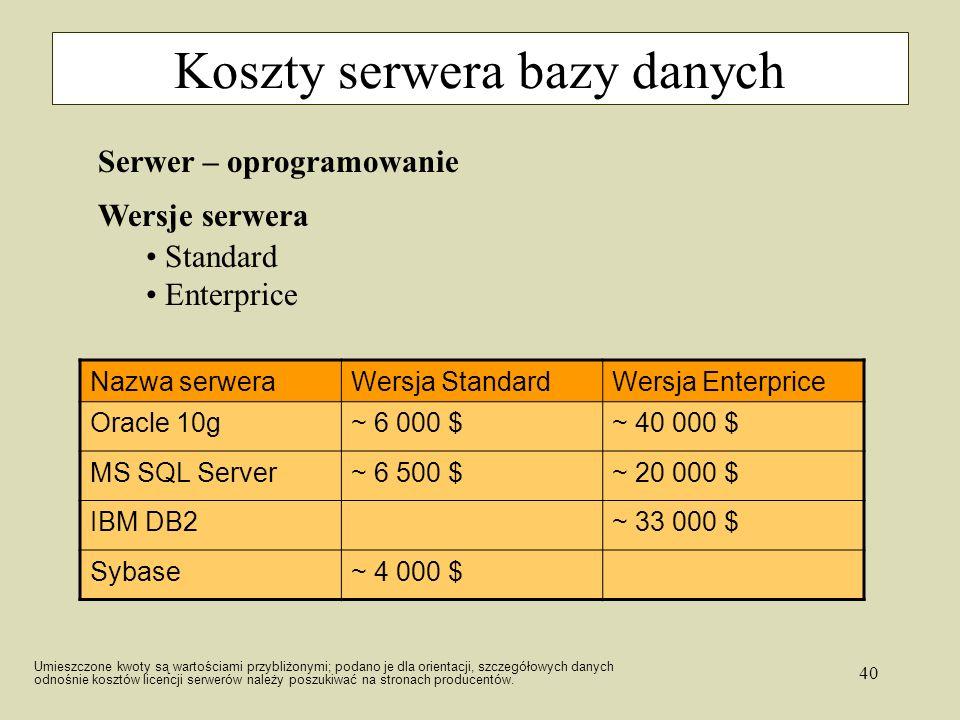 Koszty serwera bazy danych