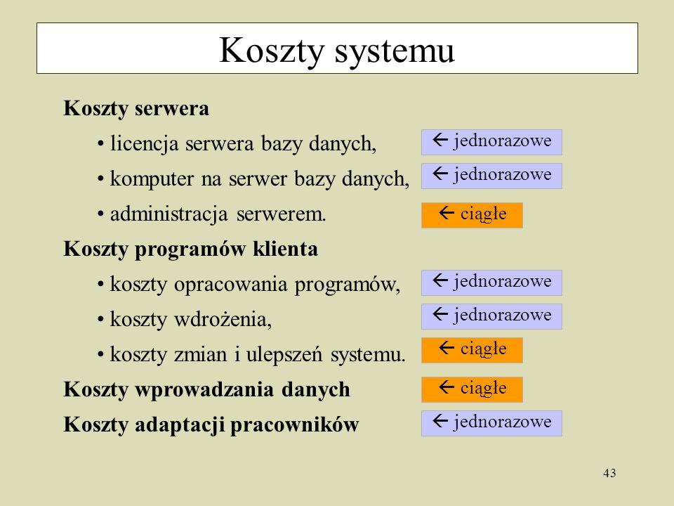 Koszty systemu Koszty serwera licencja serwera bazy danych,