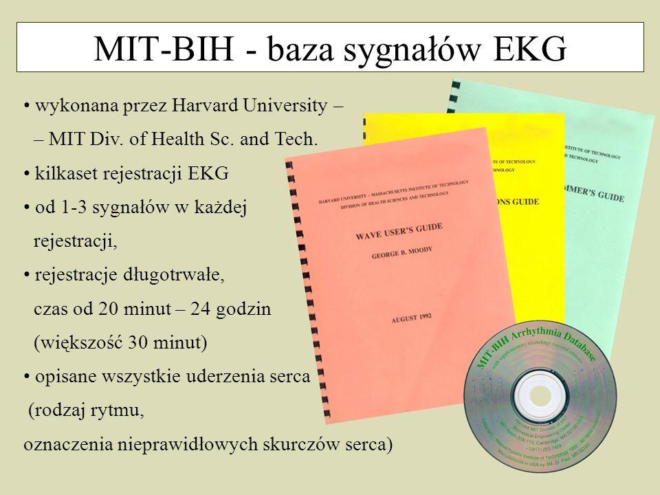 MIT-BIH - baza sygnałów EKG