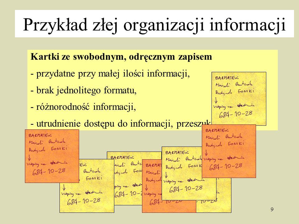 Przykład złej organizacji informacji