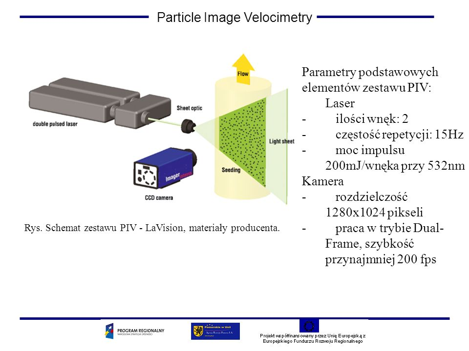 Particle Image Velocimetry