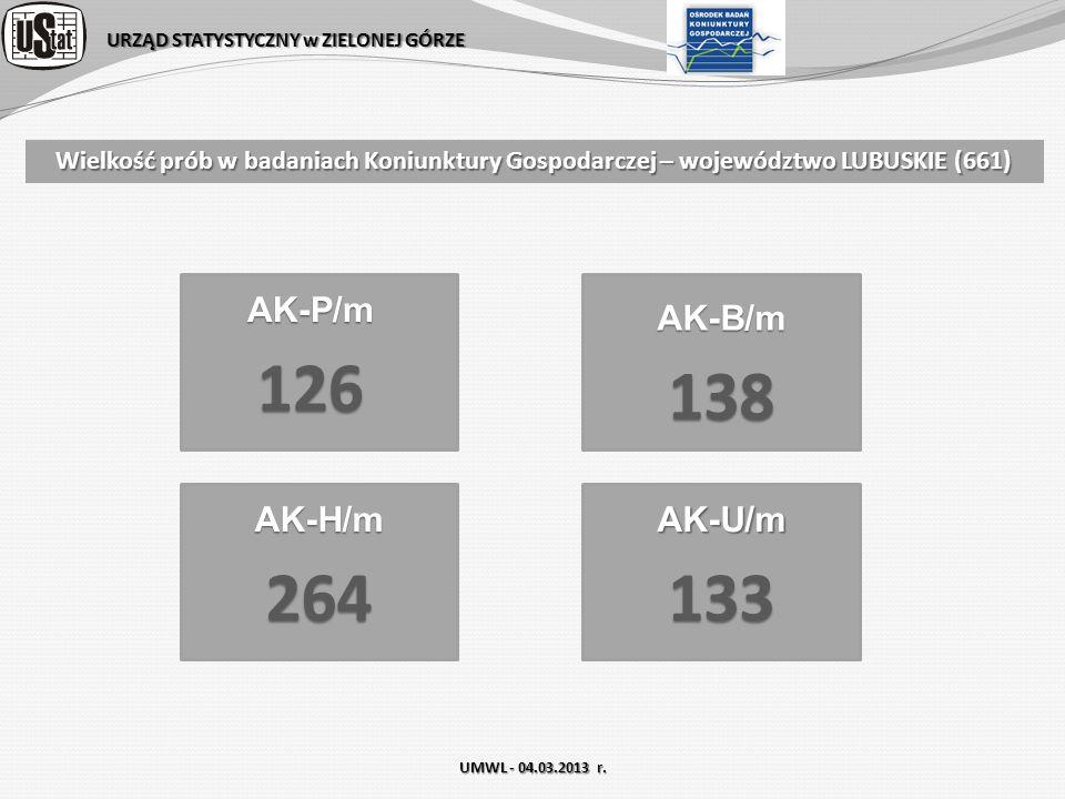 126 138 264 133 AK-P/m AK-B/m AK-H/m AK-U/m