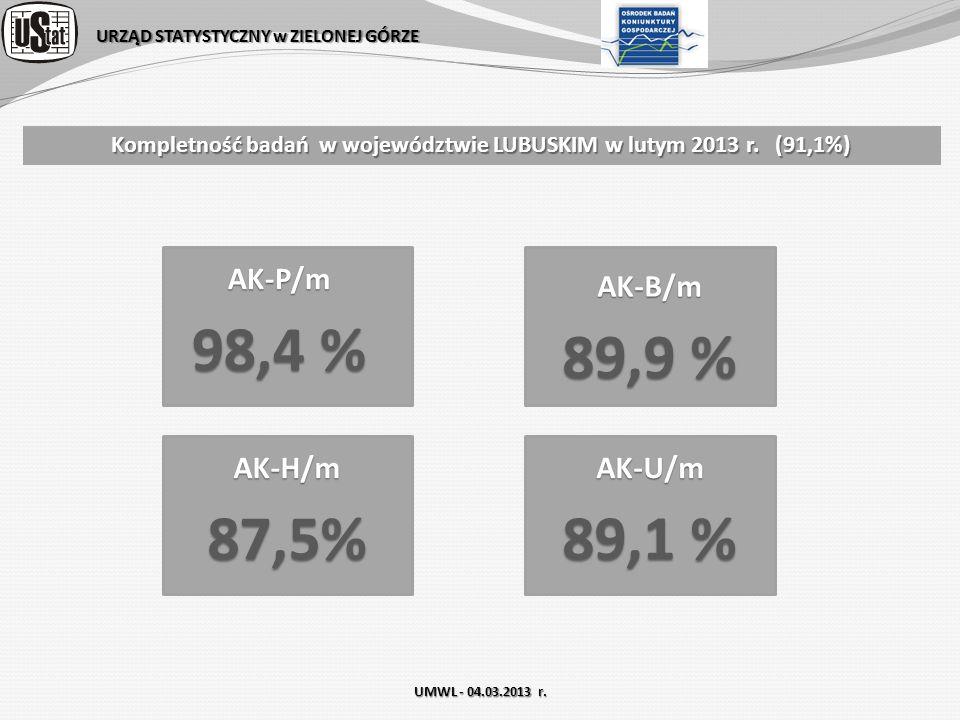 Kompletność badań w województwie LUBUSKIM w lutym 2013 r. (91,1%)