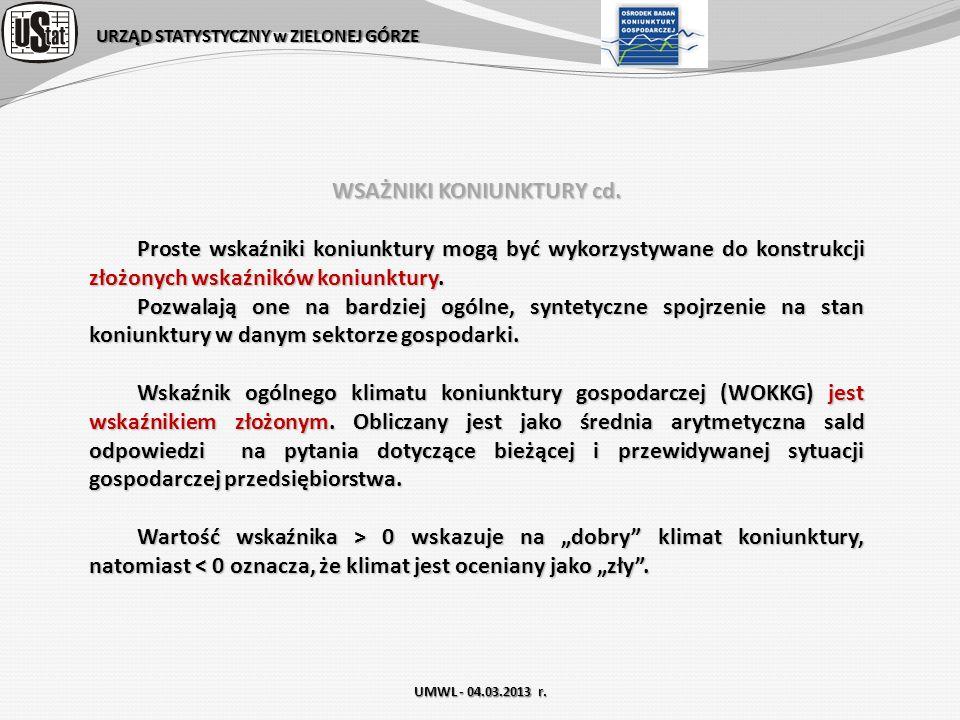WSAŻNIKI KONIUNKTURY cd.