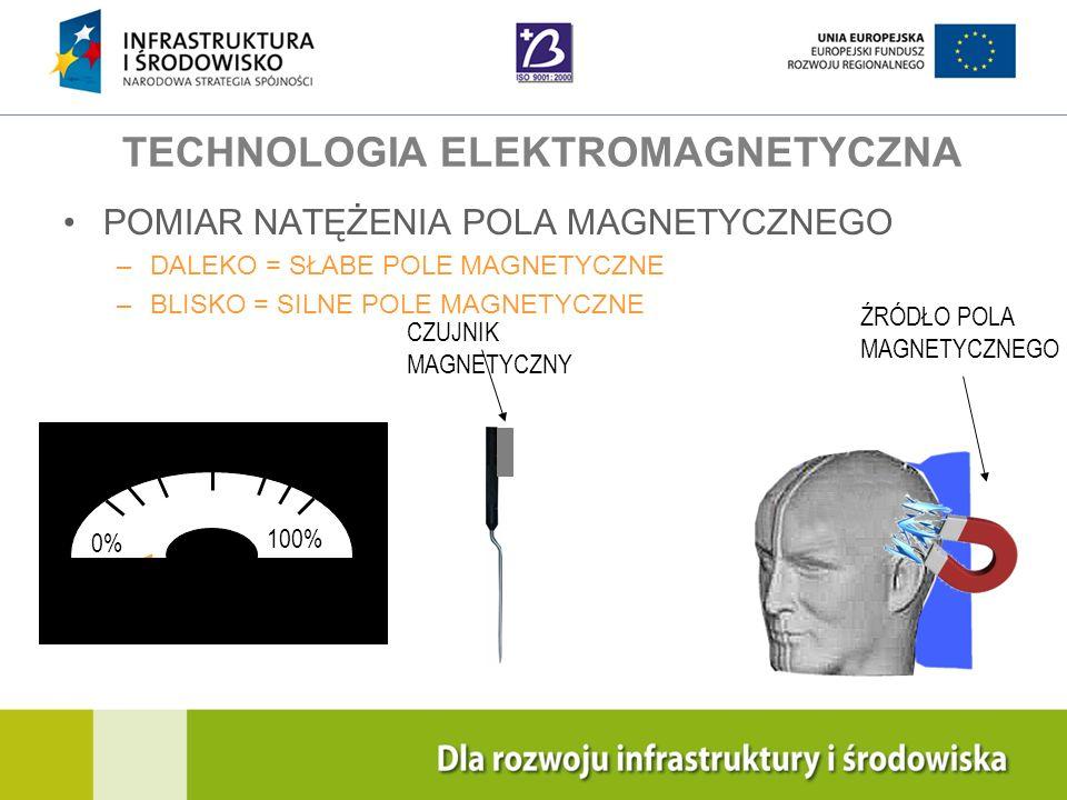 TECHNOLOGIA ELEKTROMAGNETYCZNA